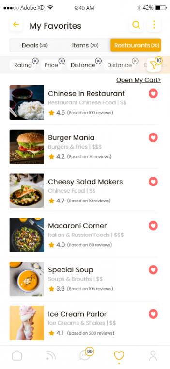 Favorites (Restaurants)